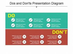 Dos And Donts Presentation Diagram