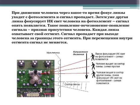 Могут ли видеокамеры вести наблюдение за тем что происходит за оконным стеклом? . worldvision — интернет магазин систем безопасности