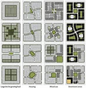 17 Best Images About Cluster Planning On Pinterest