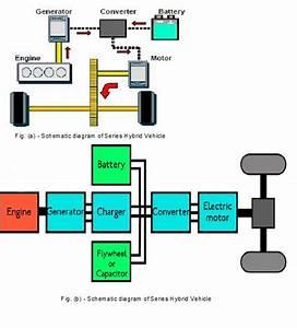 2013 Vw Hybrid Fuse Diagram