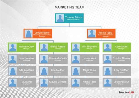 Organization Chart Template 40 Organizational Chart Templates Word Excel Powerpoint
