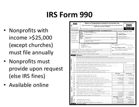 irs form 990 nonprofits with income gt 25 000 except