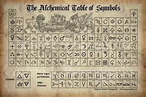 Resultado de imagen de alchemy symbols | {simbología ...