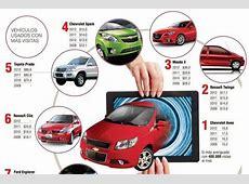 Top 10 de los carros usados más buscados en web Nacional