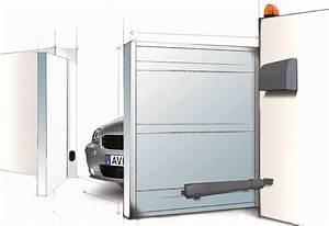 Portail Electrique Solaire : l nergie solaire une brillante innovation pour la ~ Edinachiropracticcenter.com Idées de Décoration