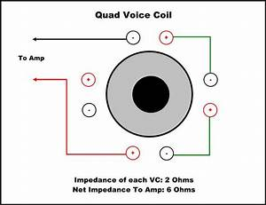 Connecting Dual  U0026 Quad Voice Coil Subwoofer Drivers To A Mono Amplifier