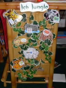 Preschool Jungle Theme Classroom