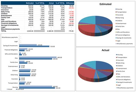microsoft templates family budgets   apps