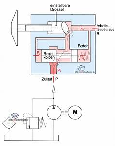 Volumenstrom Rohr Berechnen : drosselventil funktionsweise automobil bau auto systeme ~ Themetempest.com Abrechnung