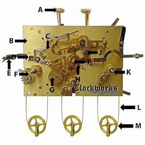 Kieninger Ksu Clock Movement Parts