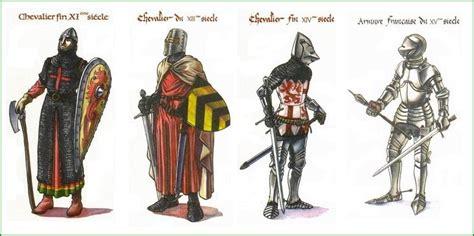 L'équipement D'un Chevalier Au Moyen Age  Le Blog D