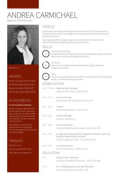Market development manager resume