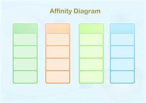 Download Affinity Diagram Template