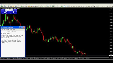 Mt4 Indicators by Forex Indicators Change Mt4 Time Frame Indicator Mt4