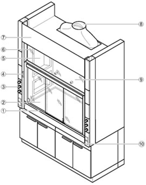 Sink Cupboard Unit by Fume Hoods Laboratory Furniture Scala