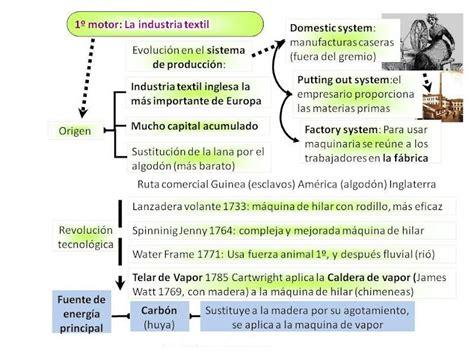 Barco De Vapor Causas Y Consecuencias by Consecuencias Revolucion Industrial