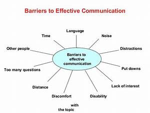 Barriers To Effective Communication