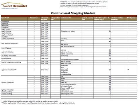 Bathroom Renovation Material List by Kitchen Remodel Checklist In Your Start And End