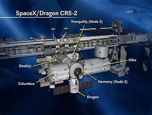 Berth of a Dragon after Thruster Failure Recovery ...