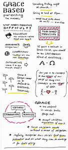 Doodling In Church