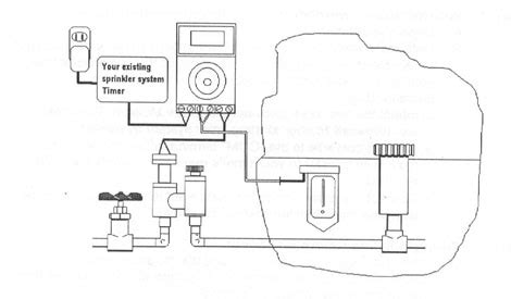 Rain Bird Solenoid Wiring Diagram Source