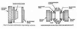Tip Ring Sleeve Diagram