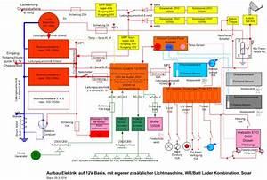 Solaranlage Wohnmobil Berechnen : ziemlich 12 volt camper schaltplan fotos elektrische schaltplan ideen ~ Themetempest.com Abrechnung