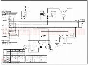 Baja 90cc Atv Wiring Diagram Things To Do 90cc Atv