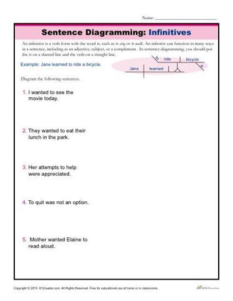 Sentence Diagramming Activity Infinitives