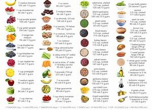 High Protein Vegetarian Foods That Can Replace Meat Fitso