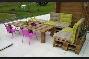 Coussin Pour Salon De Jardin En Palette. coussin pour palette les ...