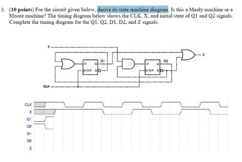 Solved For The Circuit Given Below Derive Its State Mach