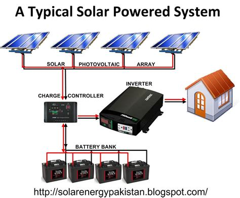 solar panel wiring diagram solar battery banks solar