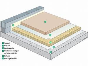 Chape Liquide En Sac : fibre pour chape fibre en polypropyl ne pour chape b ton ~ Dailycaller-alerts.com Idées de Décoration