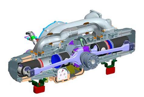 Изучаем странные двигатели застрявшие на обочине прогресса — драйв