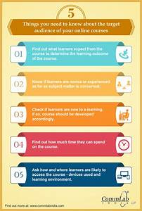 learner analysis 5 things you need to do infographic With learner analysis template