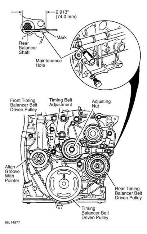 Balancer Belt Installation Question Honda Tech