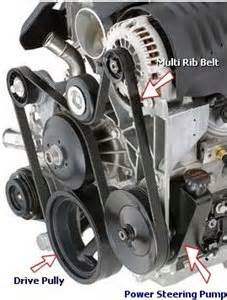 problems with 2010 honda odyssey where is power steering fluid reservoir on 2006 buick fixya