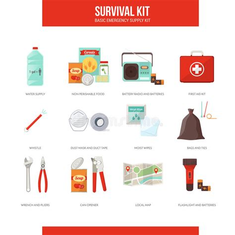 pliers set survival kit stock vector image 59189451