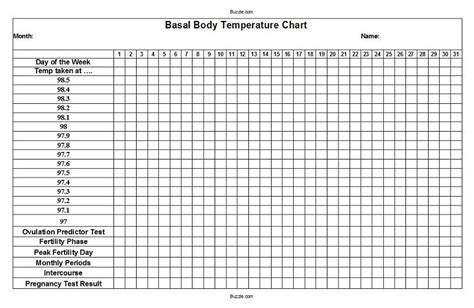 Basal Temperature Chart Template by Blank Calendar Basal Temperature Search Results