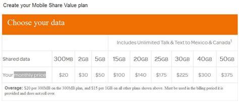 best family phone plans best family cell phone plans in 2016 best cell phone plans