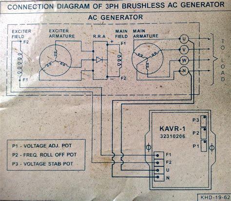 electric machines kirloskar avr kavr  circuit diagram