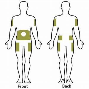 Do U0026 39 S And Don U0026 39 Ts Of Injection Site Rotation  Diabetes Forecast U00ae