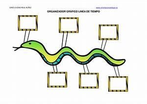 Organizadores gráficos Infantil y Primaria para Rutinas de pensamiento (IV) Orientacion Andujar