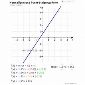 Schnittpunkte Von Funktionen Berechnen : lektion f05 gleichung einer linearen funktion bestimmen matheretter ~ Themetempest.com Abrechnung