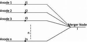 2  A Summary Of The Increased Current  I I1 I2 I3