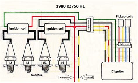 Kawasaki Ignition Coil Wiring Diagram by Ignition Coil Spark Set Up Help Kzrider Forum