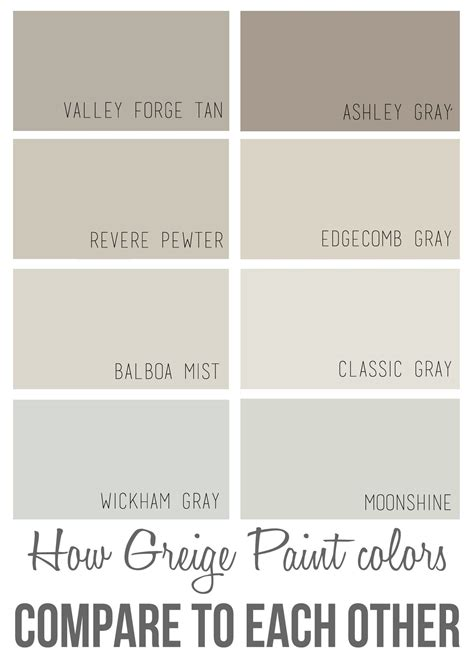 how greige paint color compare to each other the big moon diy ideas