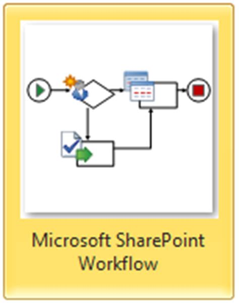 sharepoint workflow templates wictor wil 233 n sharepoint mca mcsm mcm and mvp creating sharepoint 2010 workflows with visio