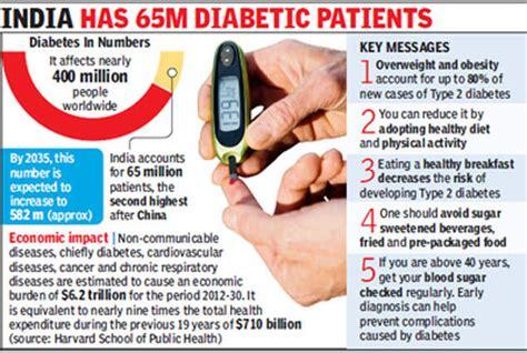 diabetes  rob india  demographic dividend india